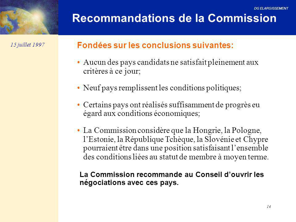 Recommandations de la Commission