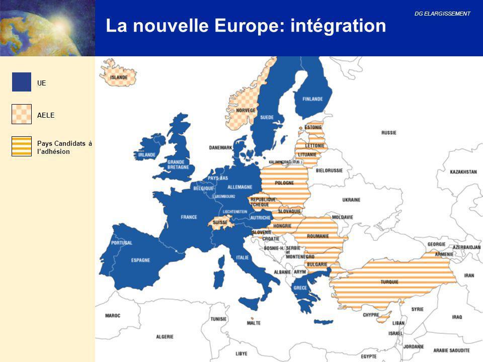 La nouvelle Europe: intégration