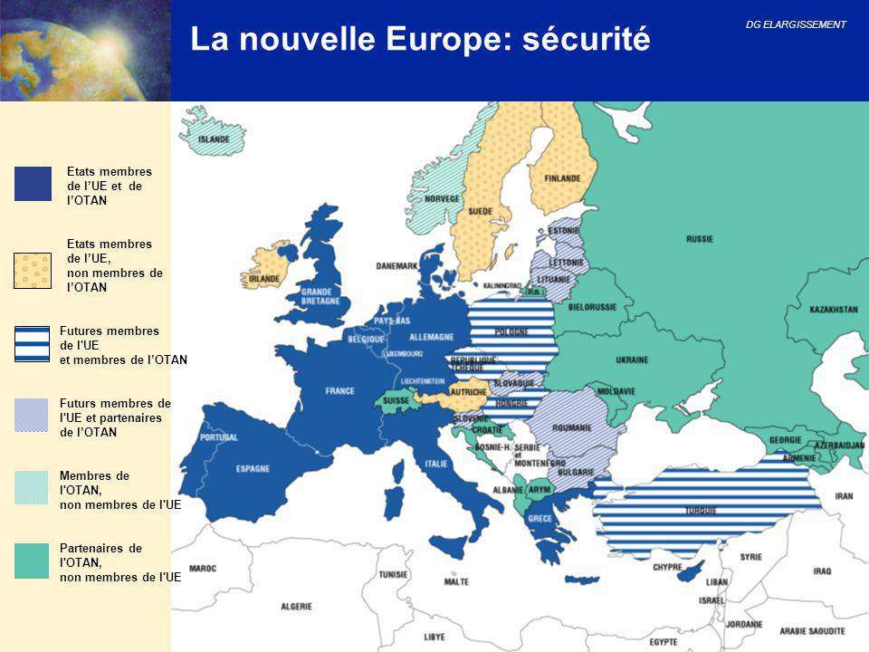 La nouvelle Europe: sécurité