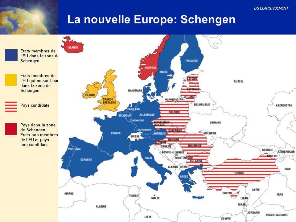 La nouvelle Europe: Schengen