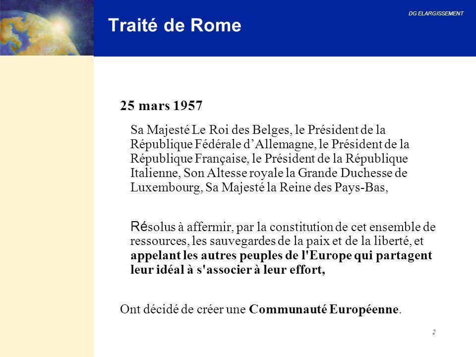 Traité de Rome 25 mars 1957.