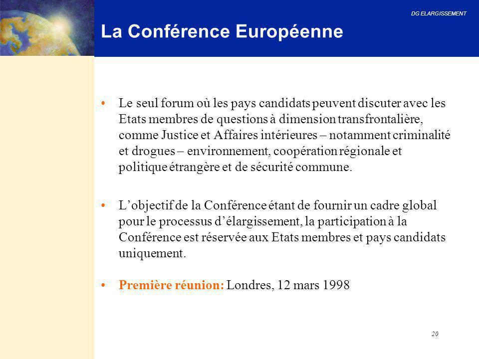 La Conférence Européenne
