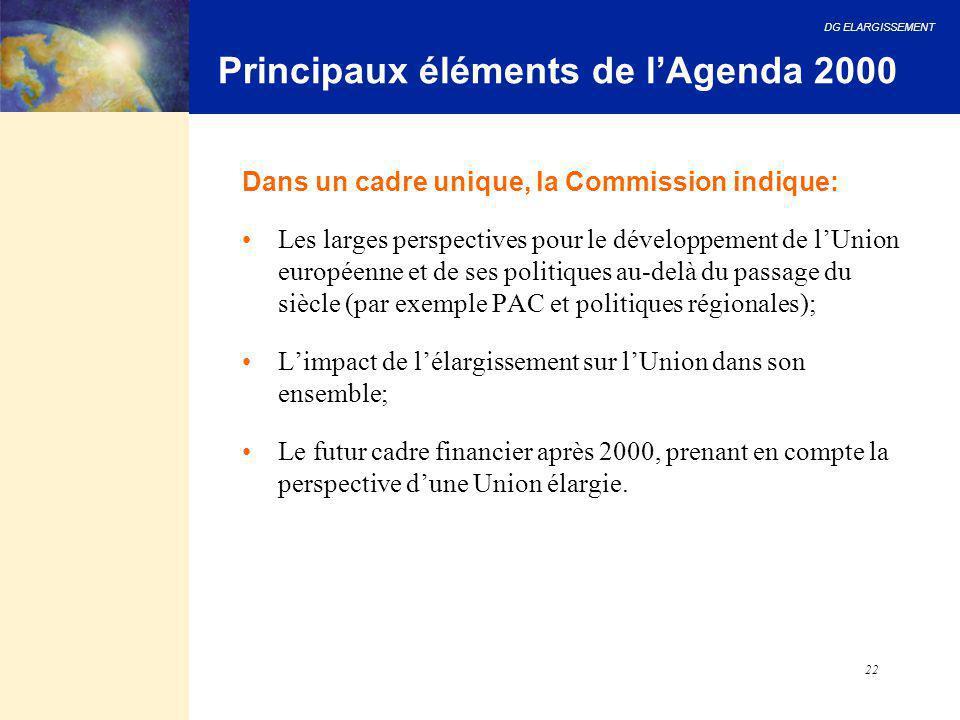 Principaux éléments de l'Agenda 2000