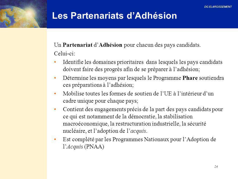 Les Partenariats d'Adhésion