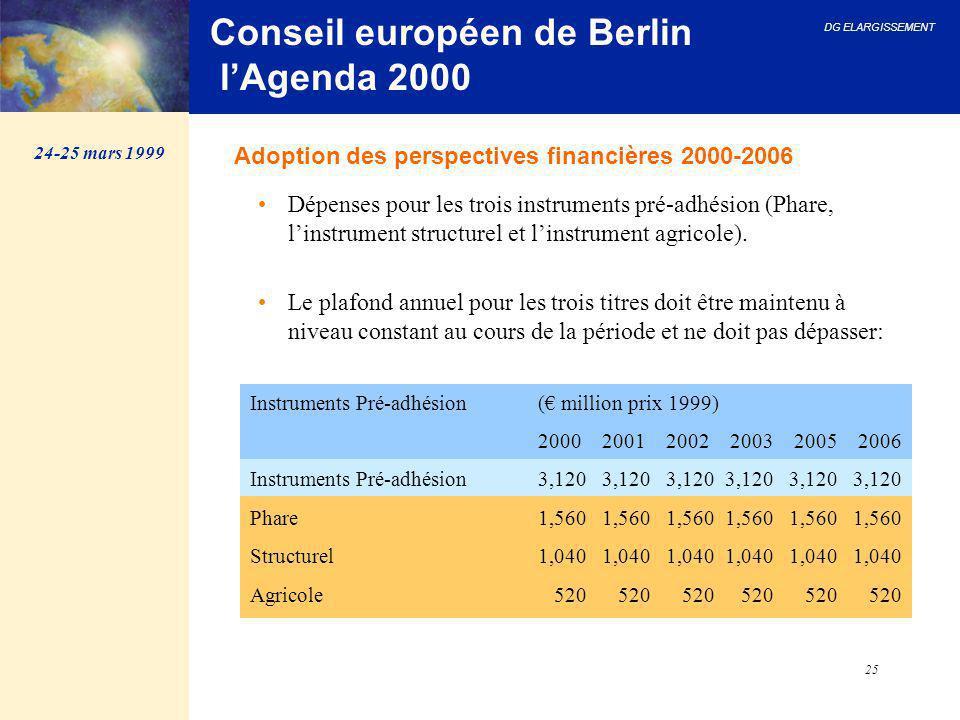 Conseil européen de Berlin l'Agenda 2000