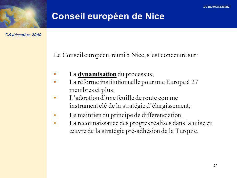 Conseil européen de Nice