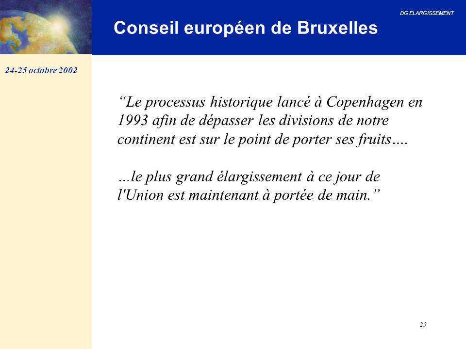 Conseil européen de Bruxelles