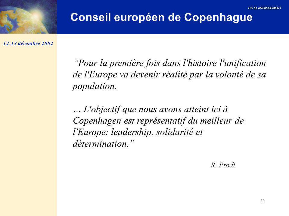 Conseil européen de Copenhague