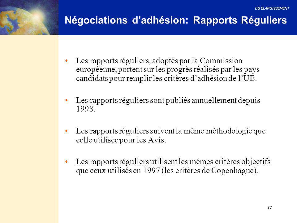 Négociations d'adhésion: Rapports Réguliers