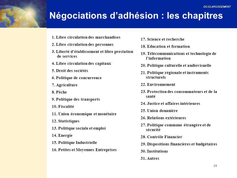 Négociations d'adhésion : les chapitres