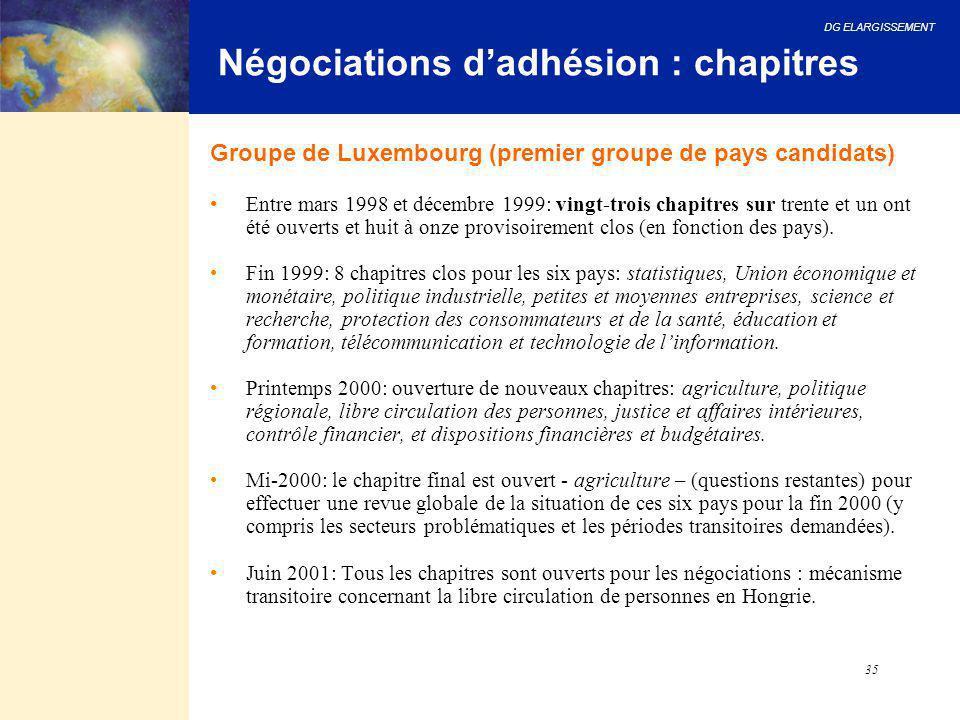 Négociations d'adhésion : chapitres