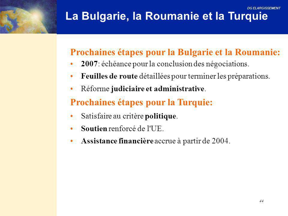 La Bulgarie, la Roumanie et la Turquie
