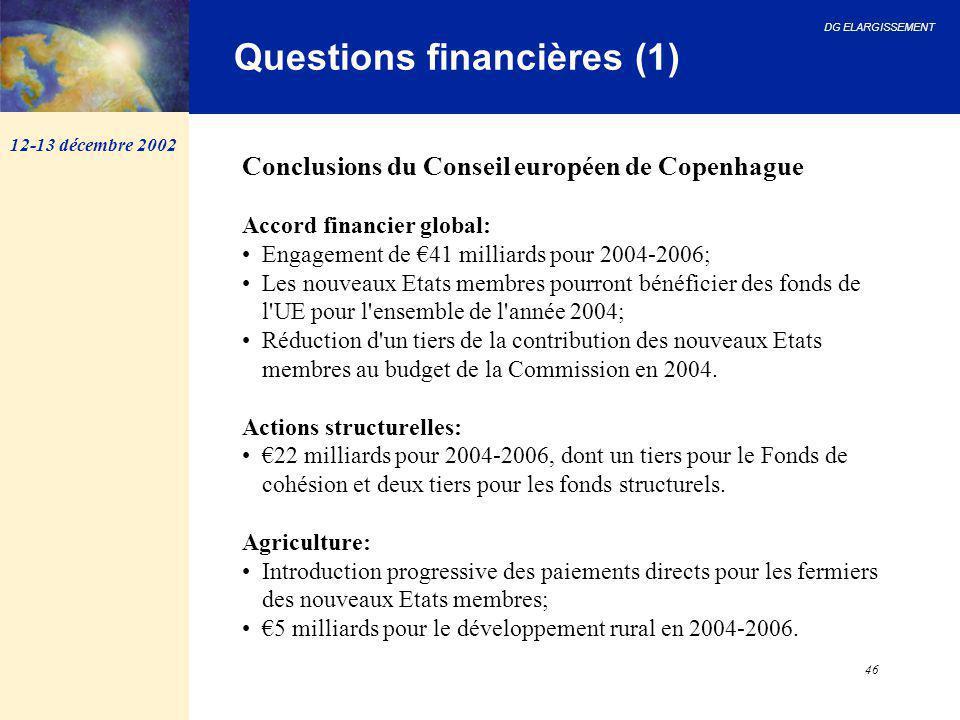 Questions financières (1)