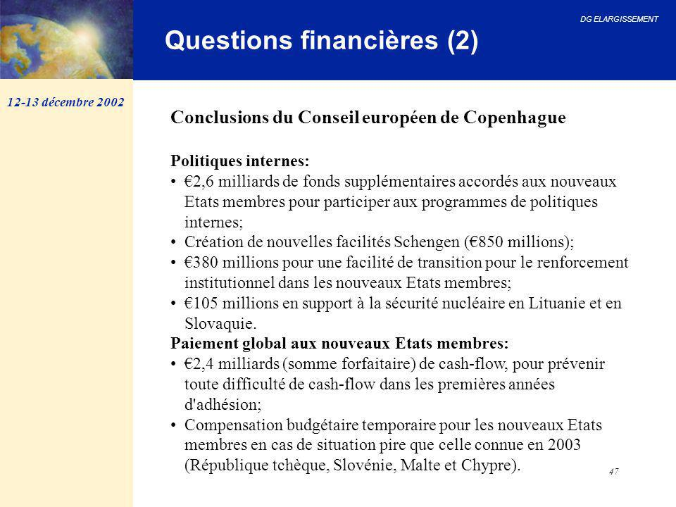 Questions financières (2)