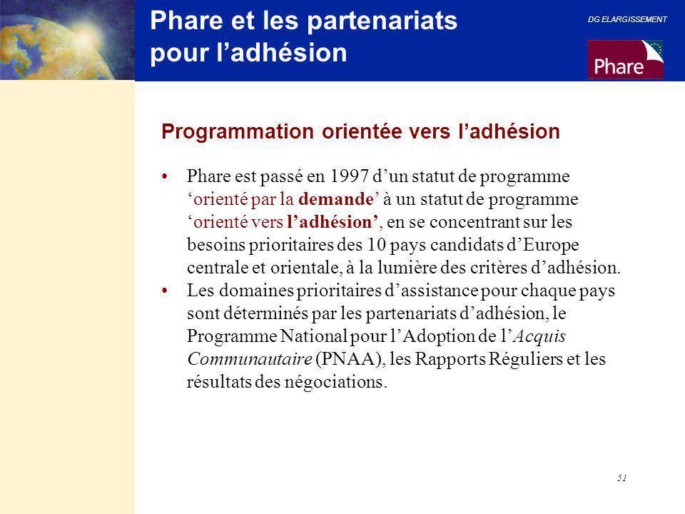 Phare et les partenariats pour l'adhésion