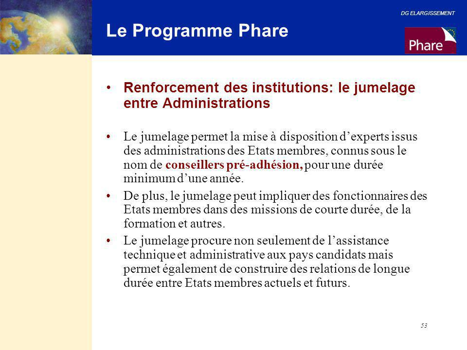 Le Programme Phare Renforcement des institutions: le jumelage entre Administrations.
