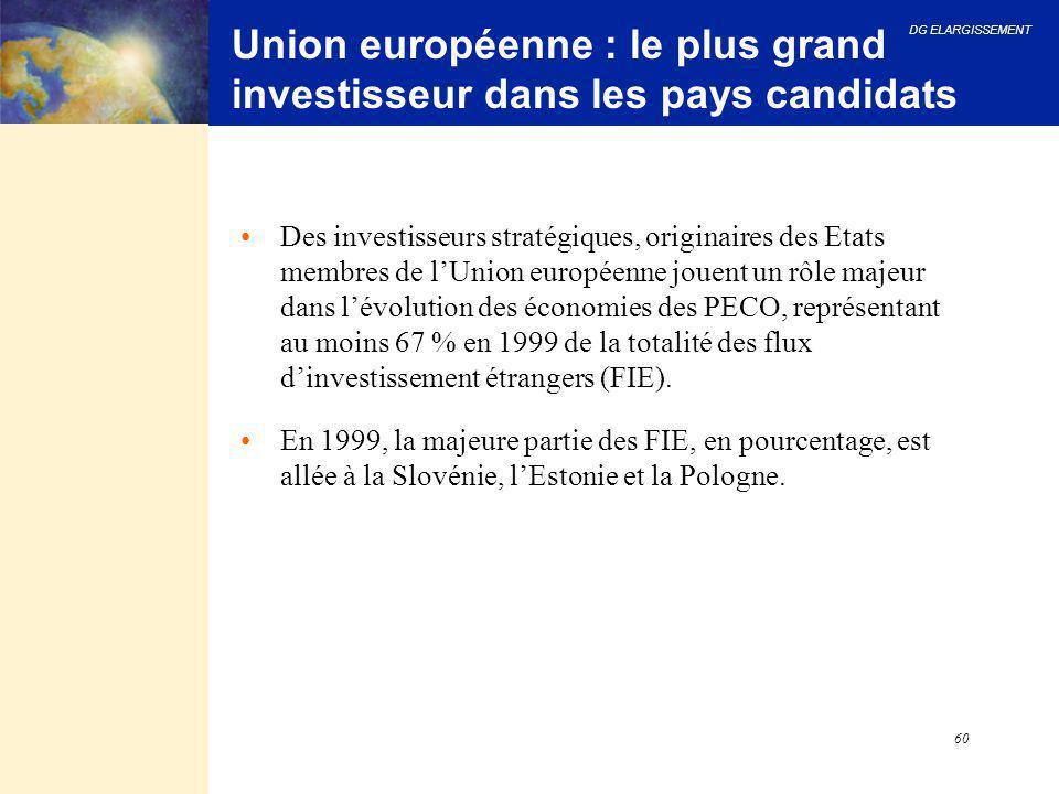 Union européenne : le plus grand investisseur dans les pays candidats