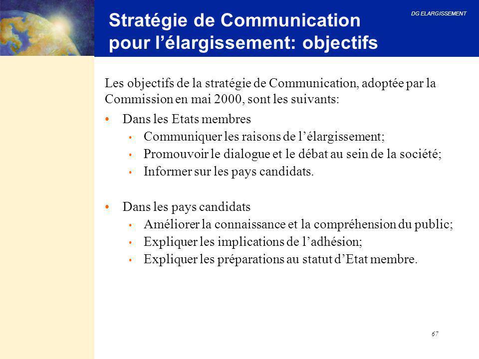 Stratégie de Communication pour l'élargissement: objectifs