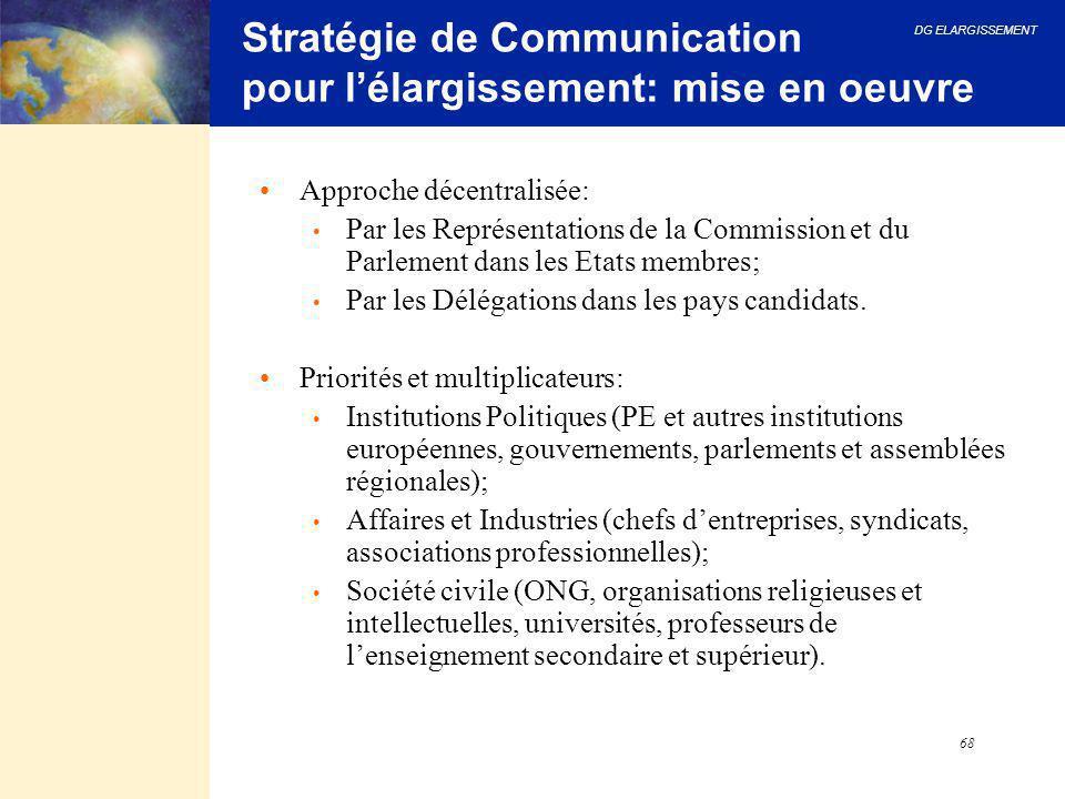Stratégie de Communication pour l'élargissement: mise en oeuvre