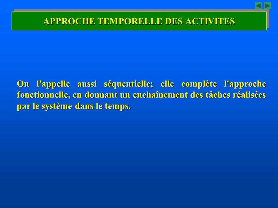 APPROCHE TEMPORELLE DES ACTIVITES