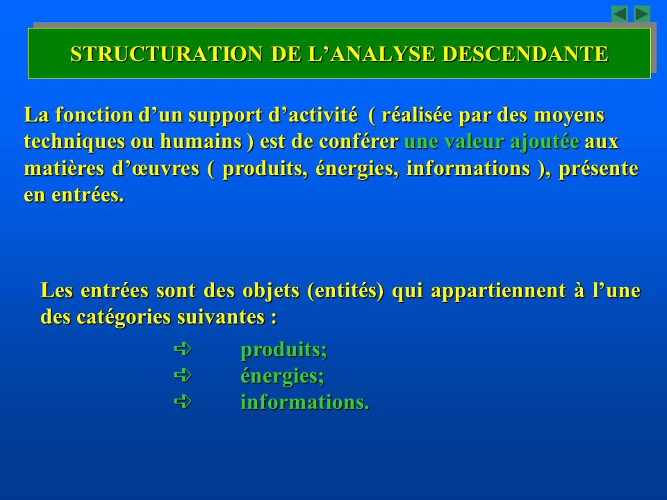 STRUCTURATION DE L'ANALYSE DESCENDANTE