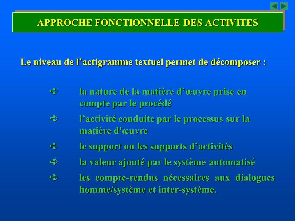APPROCHE FONCTIONNELLE DES ACTIVITES