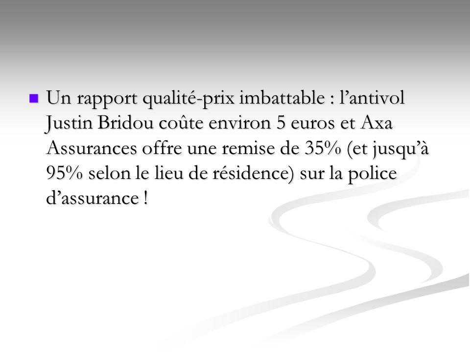 Un rapport qualité-prix imbattable : l'antivol Justin Bridou coûte environ 5 euros et Axa Assurances offre une remise de 35% (et jusqu'à 95% selon le lieu de résidence) sur la police d'assurance !