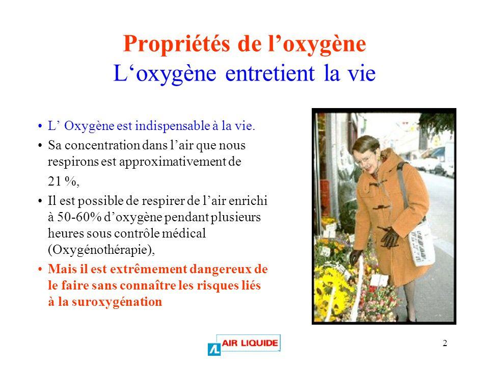 Propriétés de l'oxygène L'oxygène entretient la vie