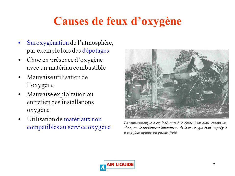 Causes de feux d'oxygène