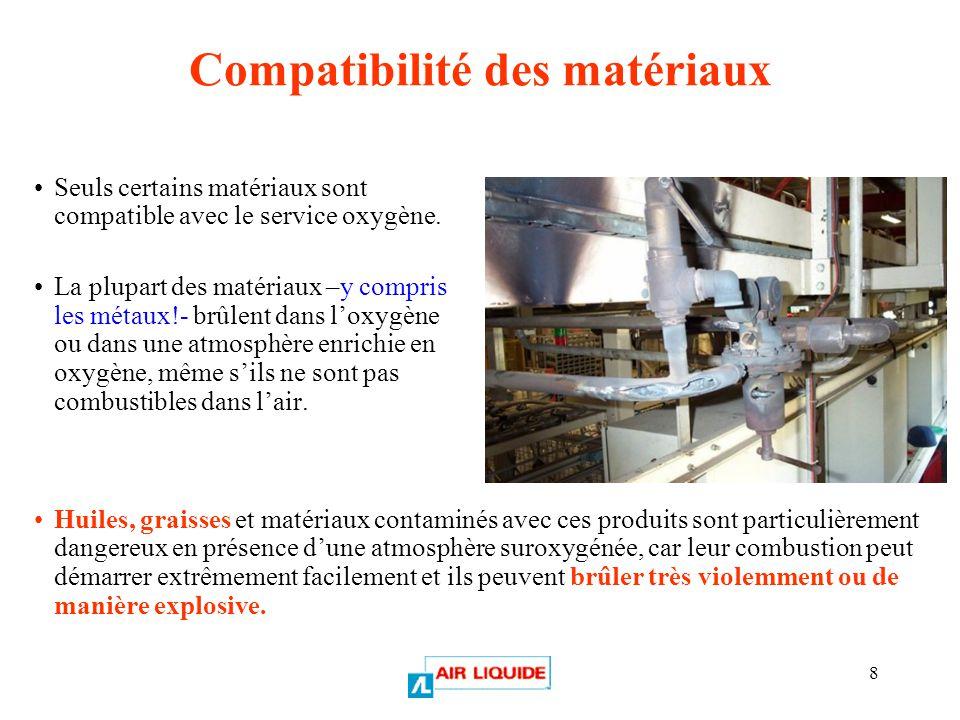 Compatibilité des matériaux