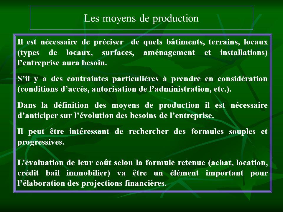 Les moyens de production