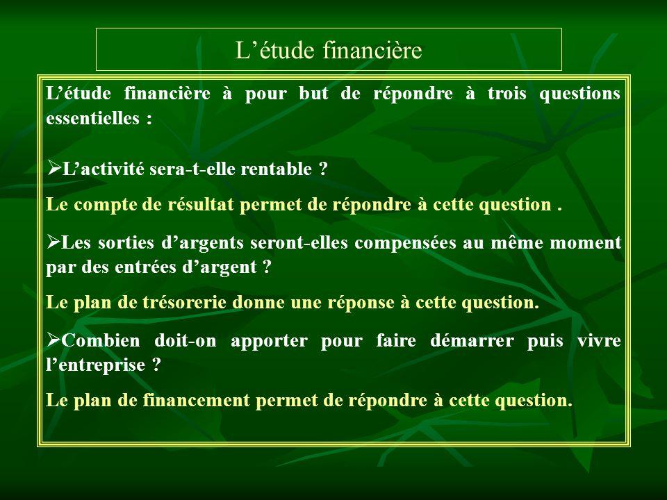 L'étude financière L'activité sera-t-elle rentable