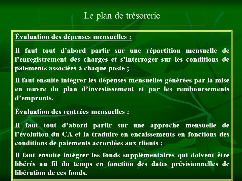 Le plan de trésorerie Évaluation des dépenses mensuelles :