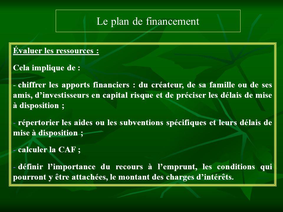 Le plan de financement Évaluer les ressources : Cela implique de :