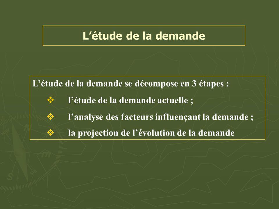 L'étude de la demande L'étude de la demande se décompose en 3 étapes :