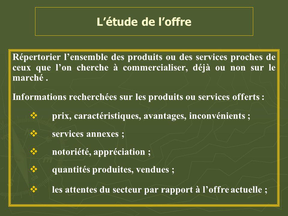 L'étude de l'offre Répertorier l'ensemble des produits ou des services proches de ceux que l'on cherche à commercialiser, déjà ou non sur le marché .