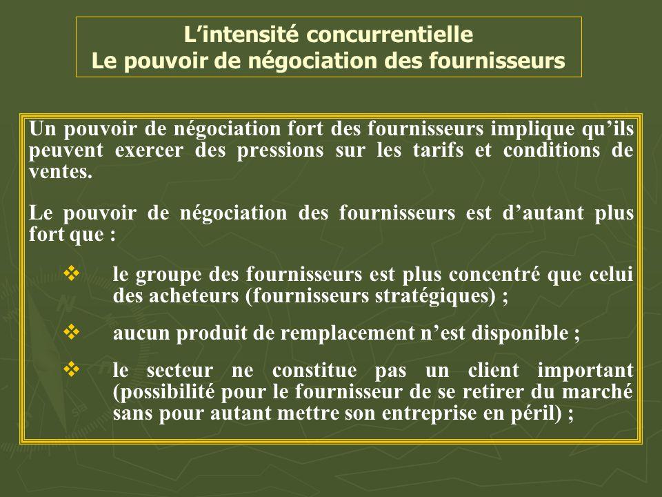 L'intensité concurrentielle Le pouvoir de négociation des fournisseurs