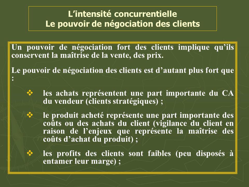 L'intensité concurrentielle Le pouvoir de négociation des clients