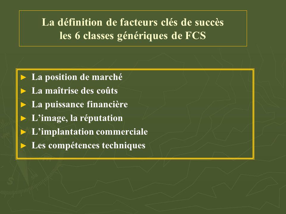 La définition de facteurs clés de succès les 6 classes génériques de FCS