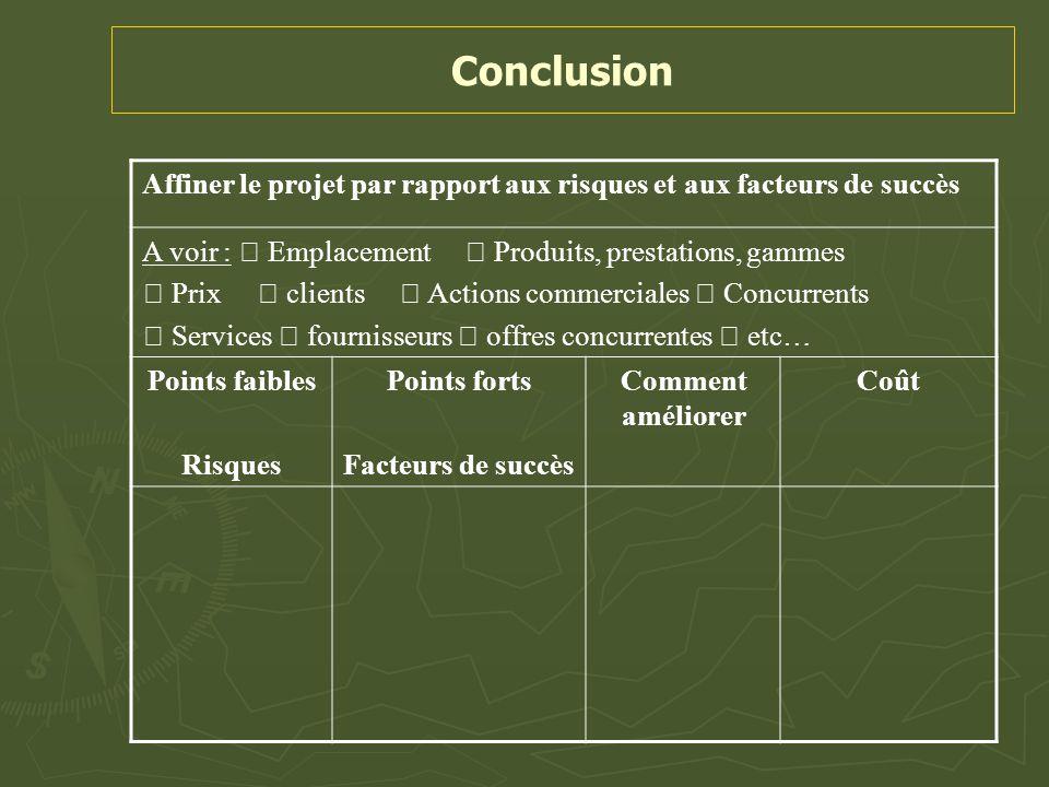 Conclusion Affiner le projet par rapport aux risques et aux facteurs de succès. A voir :  Emplacement  Produits, prestations, gammes.