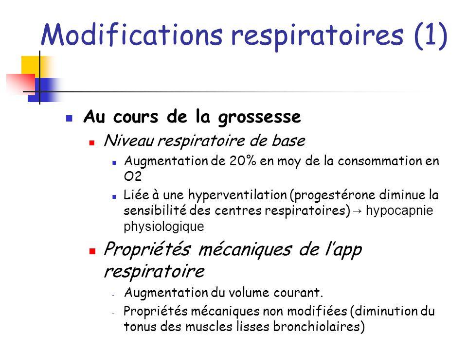 Modifications respiratoires (1)