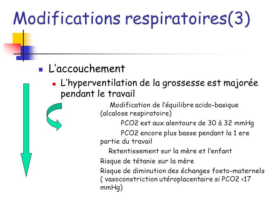 Modifications respiratoires(3)