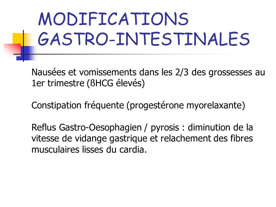 MODIFICATIONS GASTRO-INTESTINALES