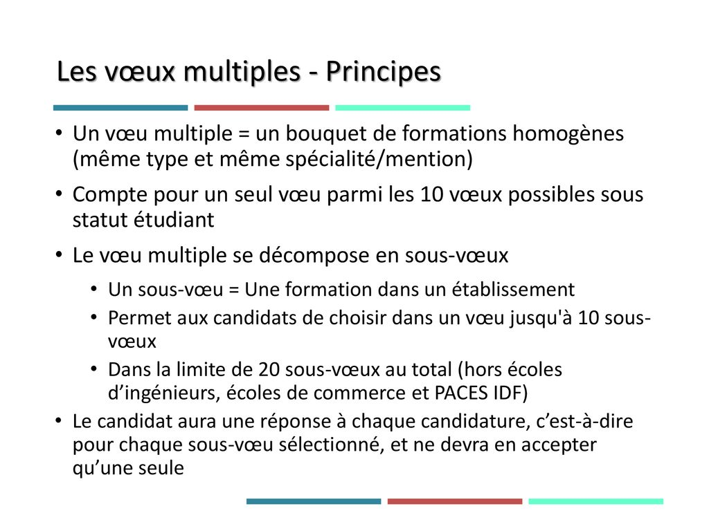 Les vœux multiples - Principes