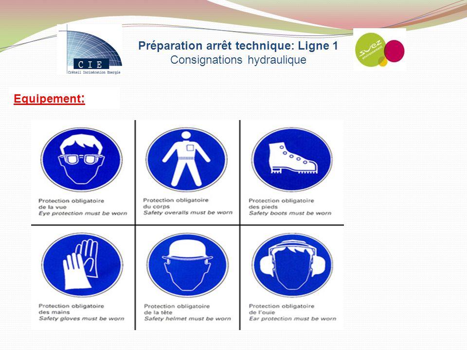 Préparation arrêt technique: Ligne 1 Consignations hydraulique