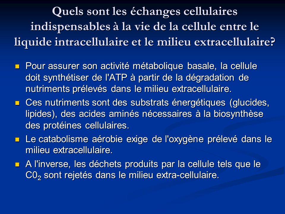 Quels sont les échanges cellulaires indispensables à la vie de la cellule entre le liquide intracellulaire et le milieu extracellulaire