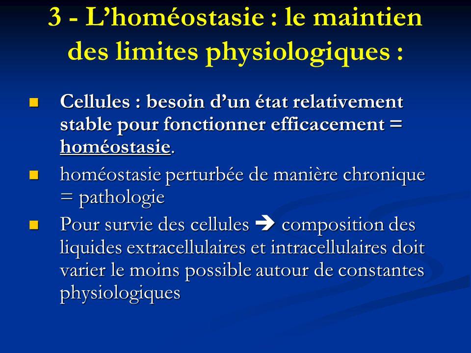 3 - L'homéostasie : le maintien des limites physiologiques :