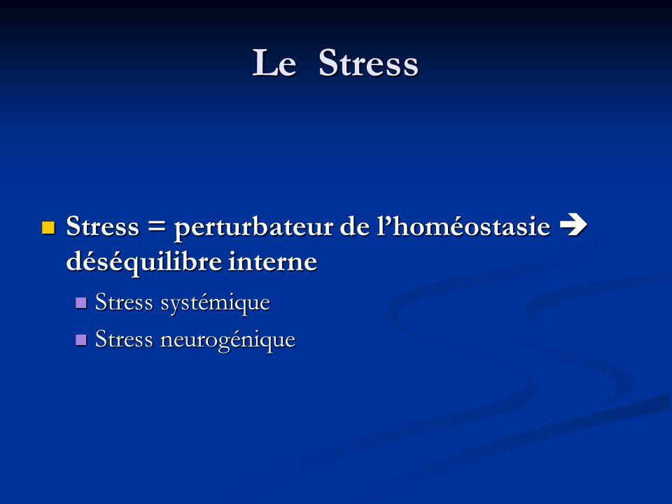 Le Stress Stress = perturbateur de l'homéostasie  déséquilibre interne.