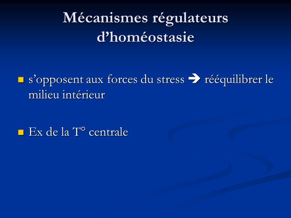 Mécanismes régulateurs d'homéostasie