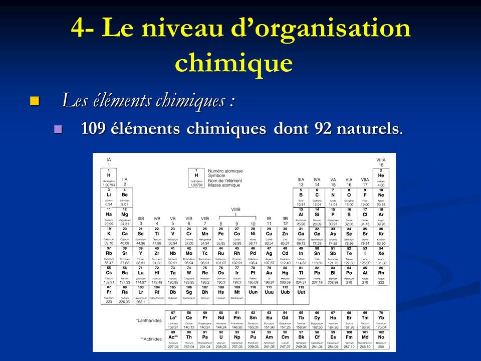 4- Le niveau d'organisation chimique